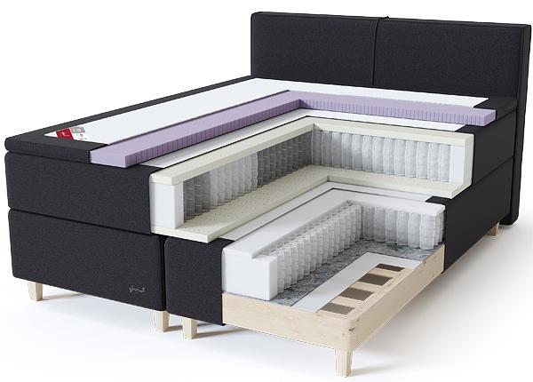 Sleepwell BLACK Air-Pocket jenkkisänky pehmeä/pehmeämpi 180x200 cm