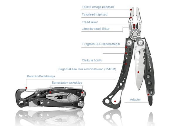 Multifunktsionaalne tööriist Skeletool CX