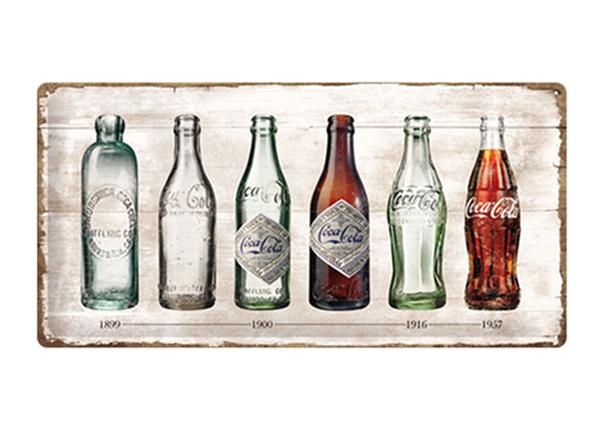 Retro metallijuliste Coca-Cola pullojen historia 25x50 cm SG-195184