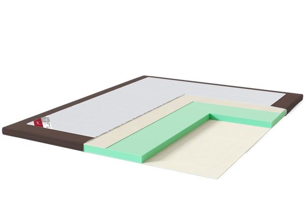 Sleepwell petauspatja TOP HR Foam Plus kalustekangas reunalla