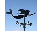 Tuuliviiri MERENNEITO RH-28515