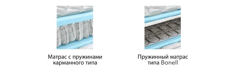 Пружины матраса